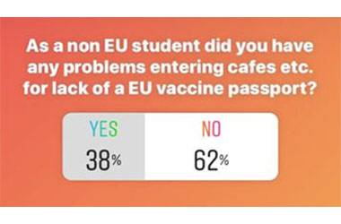 International Students Left in Cold for Lack of European Corona Pass