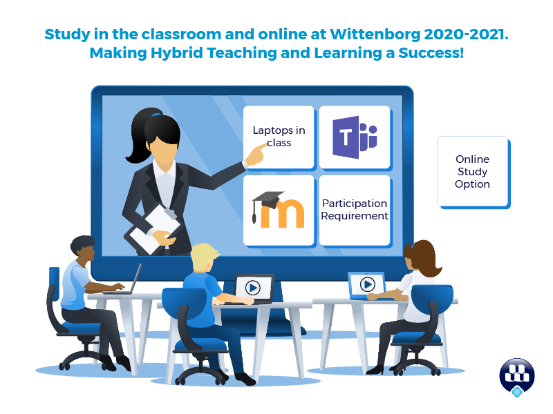 Hybrid Teaching and Learning at Wittenborg in 2020-2021